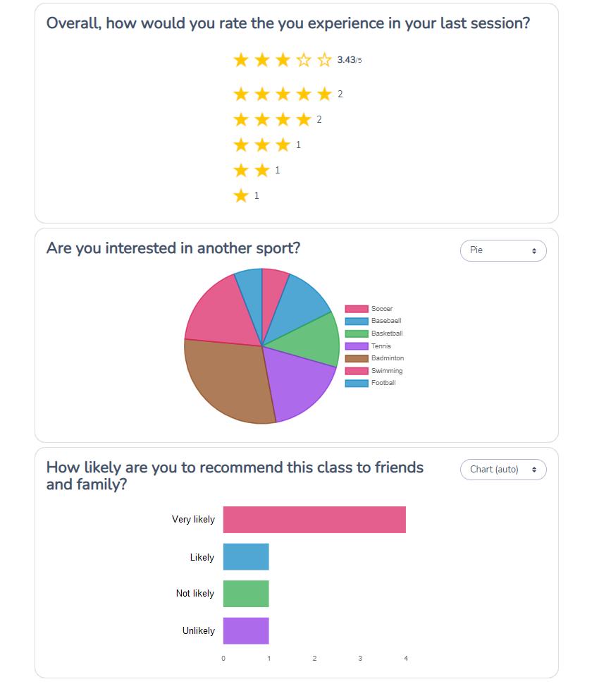 Activity Messenger survey analytics