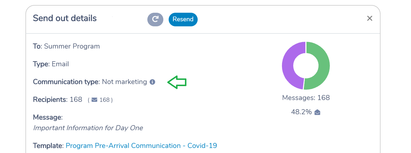 Tracking sent messages for non-marketing emails in Activity Messenger