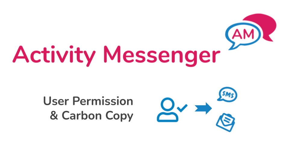 User Permissions and Carbon Copy in Activity Messenger