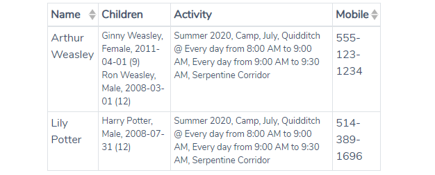 Reporting the children and activity information for people who have not signed a waiver using Activity Messenger